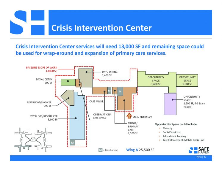 Crisis Receiving Center — Anchor to the Safe Haven Campus— on Track to Begin Construction