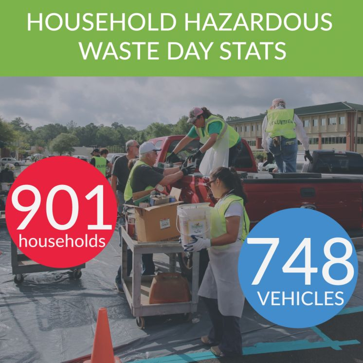 Nearly 140,000 Pounds of Household Hazardous Waste Collected at St. Tammany Parish's Summer Event